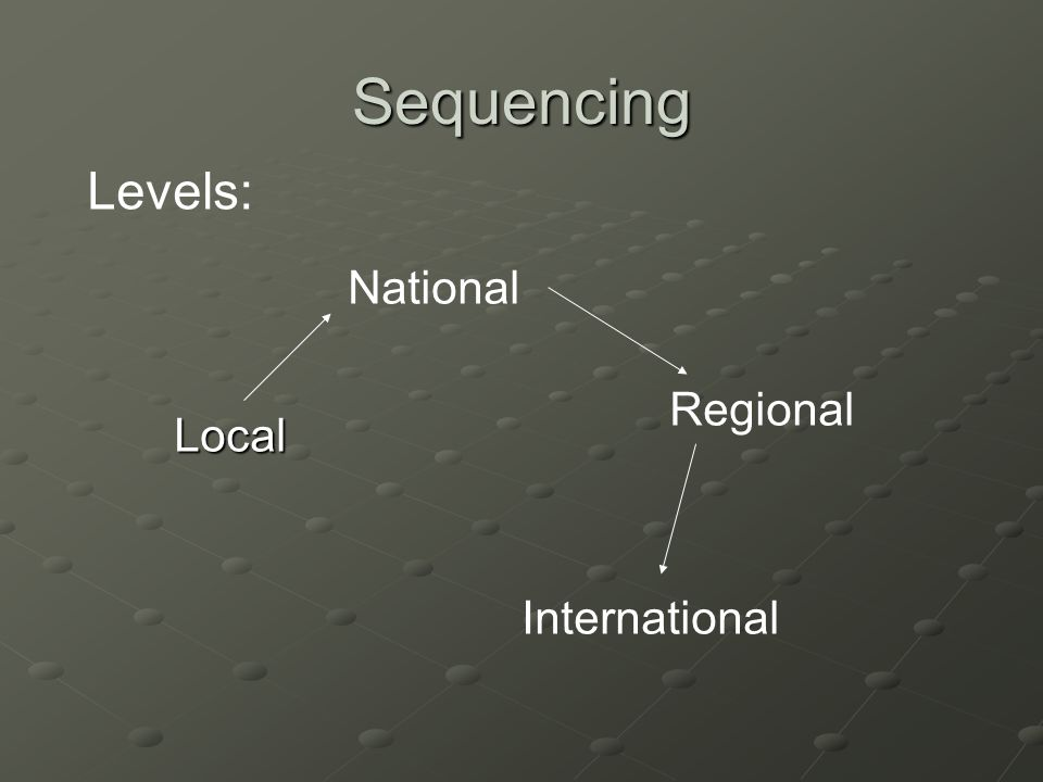 Sequencing National Regional International Local Levels: