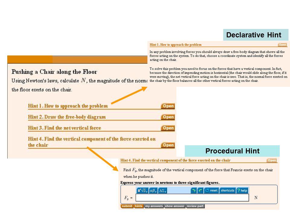 Declarative Hint Procedural Hint