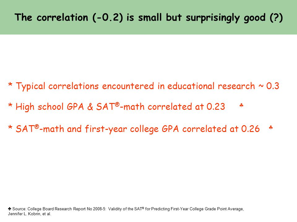 The correlation (-0.2) is small but surprisingly good ( ) * Typical correlations encountered in educational research ~ 0.3 * High school GPA & SAT ® -math correlated at 0.23  * SAT ® -math and first-year college GPA correlated at 0.26   Source: College Board Research Report No 2008-5: Validity of the SAT ® for Predicting First-Year College Grade Point Average, Jennifer L.