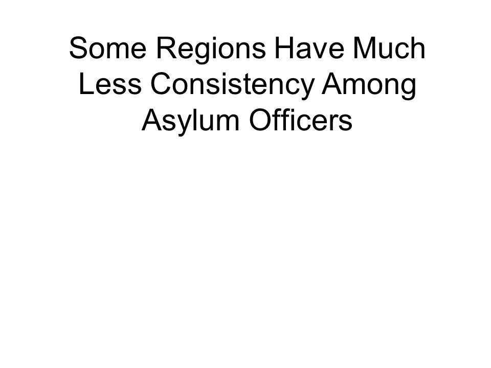 Some Regions Have Much Less Consistency Among Asylum Officers