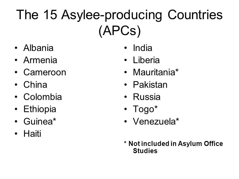 The 15 Asylee-producing Countries (APCs) Albania Armenia Cameroon China Colombia Ethiopia Guinea* Haiti India Liberia Mauritania* Pakistan Russia Togo* Venezuela* * Not included in Asylum Office Studies