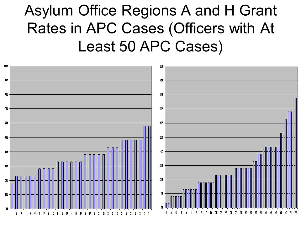 6th Circuit Remand Vote Rates by Party of Appointing President, 23+ cases