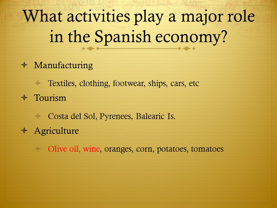 What activities play a major role in the Spanish economy?  Manufacturing  Textiles, clothing, footwear, ships, cars, etc  Tourism  Costa del Sol,