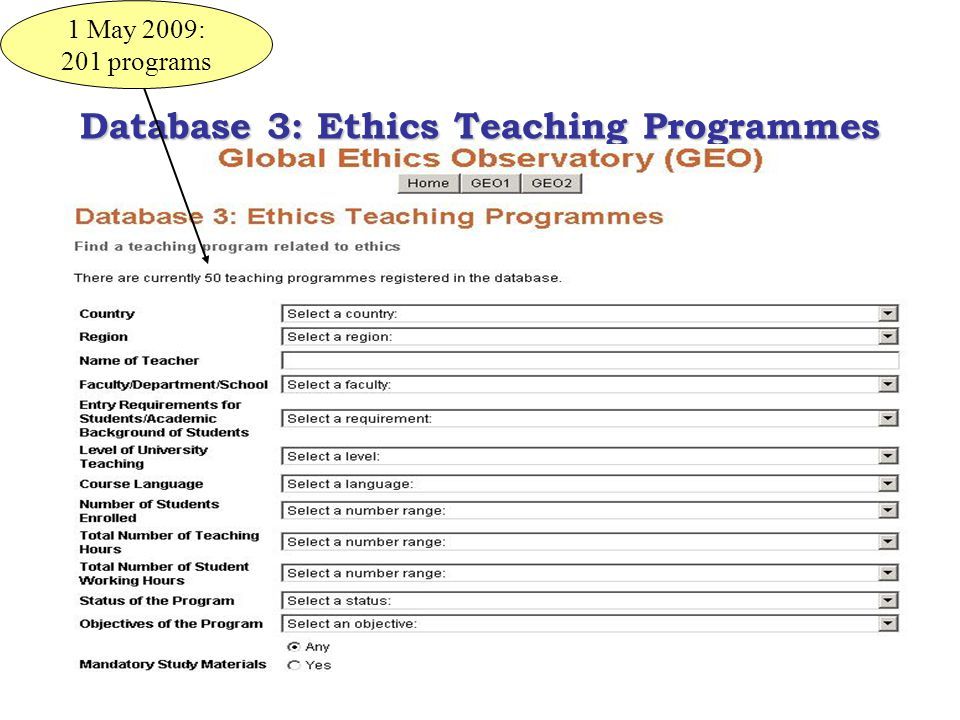 Database 3: Ethics Teaching Programmes 1 May 2009: 201 programs