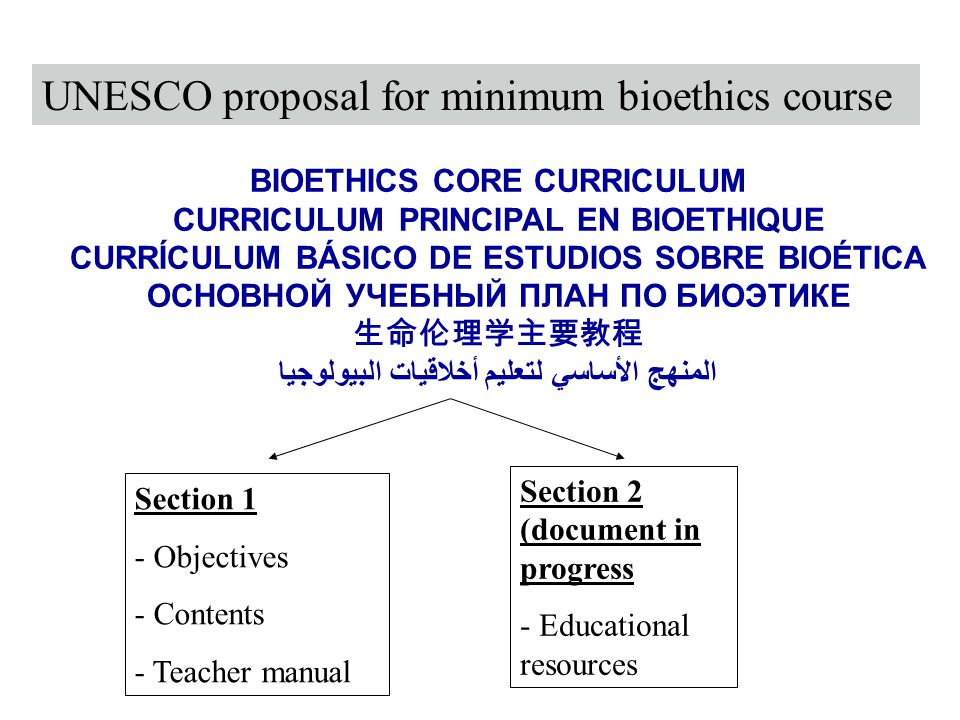 BIOETHICS CORE CURRICULUM CURRICULUM PRINCIPAL EN BIOETHIQUE CURRÍCULUM BÁSICO DE ESTUDIOS SOBRE BIOÉTICA ОСНОВНОЙ УЧЕБНЫЙ ПЛАН ПО БИОЭТИКЕ 生命伦理学主要教程 المنهج الأساسي لتعليم أخلاقيات البيولوجيا Section 1 - Objectives - Contents - Teacher manual Section 2 (document in progress - Educational resources UNESCO proposal for minimum bioethics course