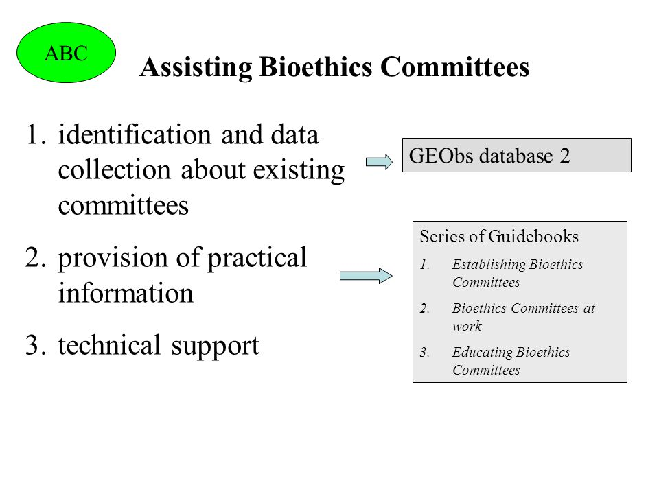 ABC Assisting Bioethics Committees 1.identification and data collection about existing committees 2.provision of practical information 3.technical support Series of Guidebooks 1.Establishing Bioethics Committees 2.Bioethics Committees at work 3.Educating Bioethics Committees GEObs database 2