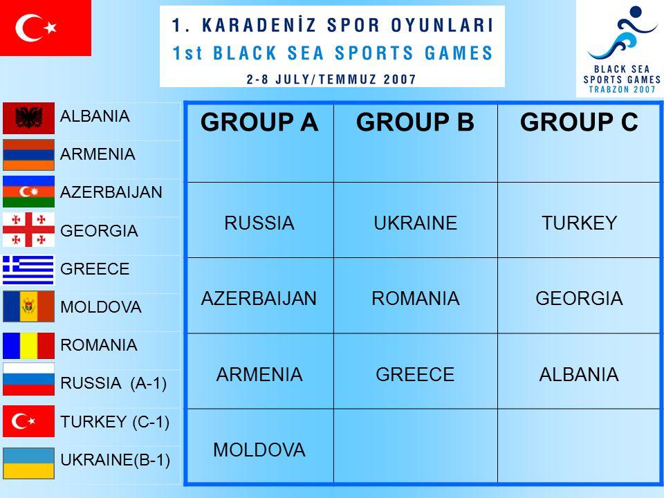 ALBANIA ARMENIA AZERBAIJAN GEORGIA GREECE MOLDOVA ROMANIA RUSSIA (A-1) TURKEY (C-1) UKRAINE(B-1) GROUP AGROUP BGROUP C RUSSIAUKRAINETURKEY AZERBAIJANROMANIAGEORGIA ARMENIAGREECEALBANIA MOLDOVA