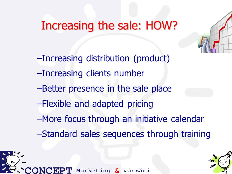 Increasing the sale: HOW.