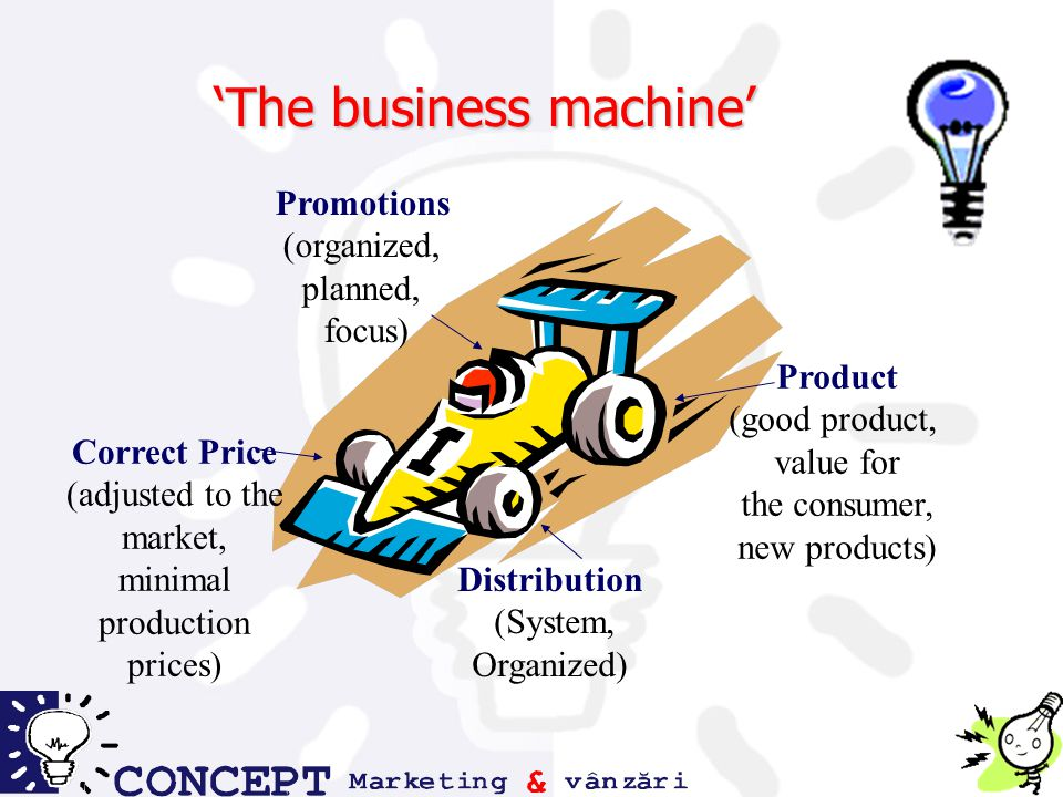 'The business machine' Distribution (System, Organized) Product (good product, value for the consumer, new products) Correct Price (adjusted to the market, minimal production prices) Promotions (organized, planned, focus)