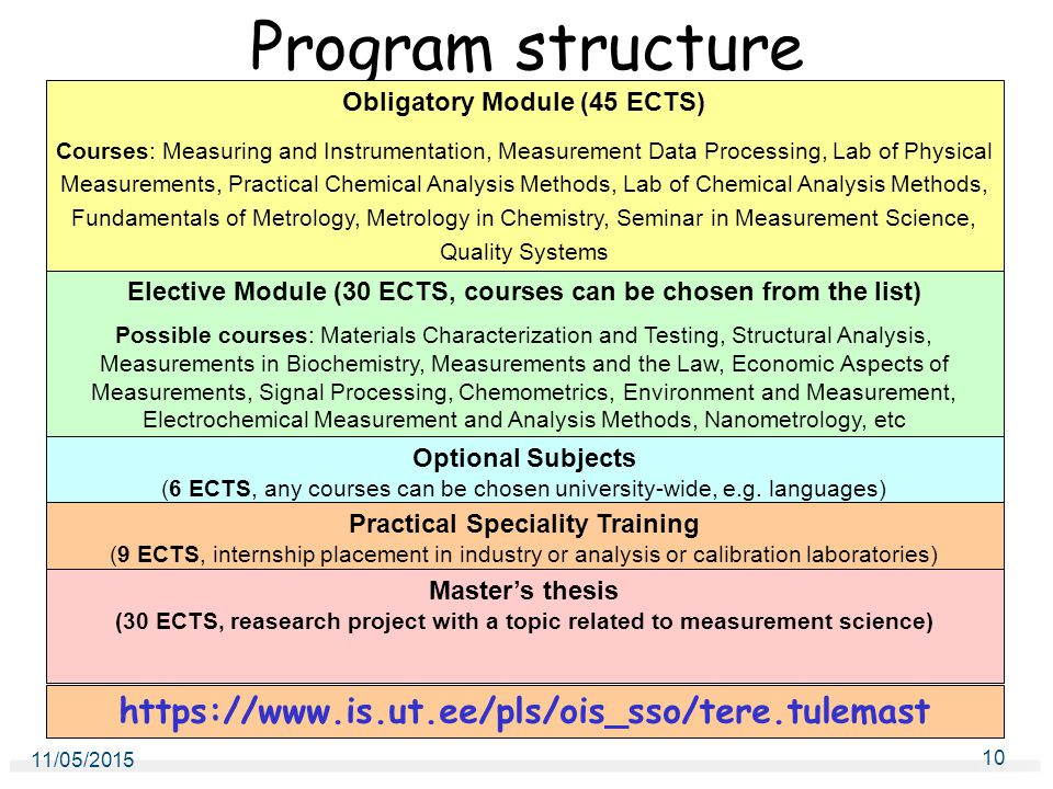 11/05/2015 10 Program structure Obligatory Module (45 ECTS) Courses: Measuring and Instrumentation, Measurement Data Processing, Lab of Physical Measurements, Practical Chemical Analysis Methods, Lab of Chemical Analysis Methods, Fundamentals of Metrology, Metrology in Chemistry, Seminar in Measurement Science, Quality Systems Elective Module (30 ECTS, courses can be chosen from the list) Possible courses: Materials Characterization and Testing, Structural Analysis, Measurements in Biochemistry, Measurements and the Law, Economic Aspects of Measurements, Signal Processing, Chemometrics, Environment and Measurement, Electrochemical Measurement and Analysis Methods, Nanometrology, etc Optional Subjects (6 ECTS, any courses can be chosen university-wide, e.g.