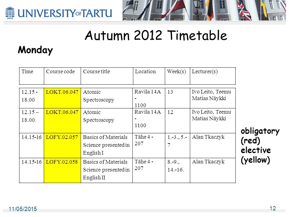 Autumn 2012 Timetable 11/05/2015 12 Monday TimeCourse codeCourse titleLocationWeek(s)Lecturer(s) 12.15 - 18.00 LOKT.06.047Atomic Spectroscopy Ravila 14A - 1100 13 Ivo Leito, Teemu Matias Näykki 12.15 – 18.00 LOKT.06.047Atomic Spectroscopy Ravila 14A - 1100 12 Ivo Leito, Teemu Matias Näykki 14.15-16 LOFY.02.057Basics of Materials Science presented in English I Tähe 4 - 207 1.-3., 5.- 7 Alan Tkaczyk 14.15-16LOFY.02.058Basics of Materials Science presented in English II Tähe 4 - 207 8.-9., 14.-16.