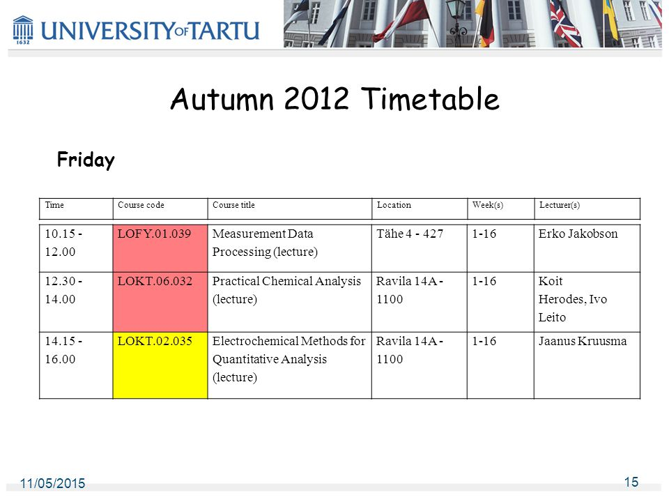 Autumn 2012 Timetable Friday 11/05/2015 15 TimeCourse codeCourse titleLocationWeek(s)Lecturer(s) 10.15 - 12.00 LOFY.01.039 Measurement Data Processing (lecture) Tähe 4 - 4271-16Erko Jakobson 12.30 - 14.00 LOKT.06.032 Practical Chemical Analysis (lecture) Ravila 14A - 1100 1-16 Koit Herodes, Ivo Leito 14.15 - 16.00 LOKT.02.035Electrochemical Methods for Quantitative Analysis (lecture) Ravila 14A - 1100 1-16Jaanus Kruusma