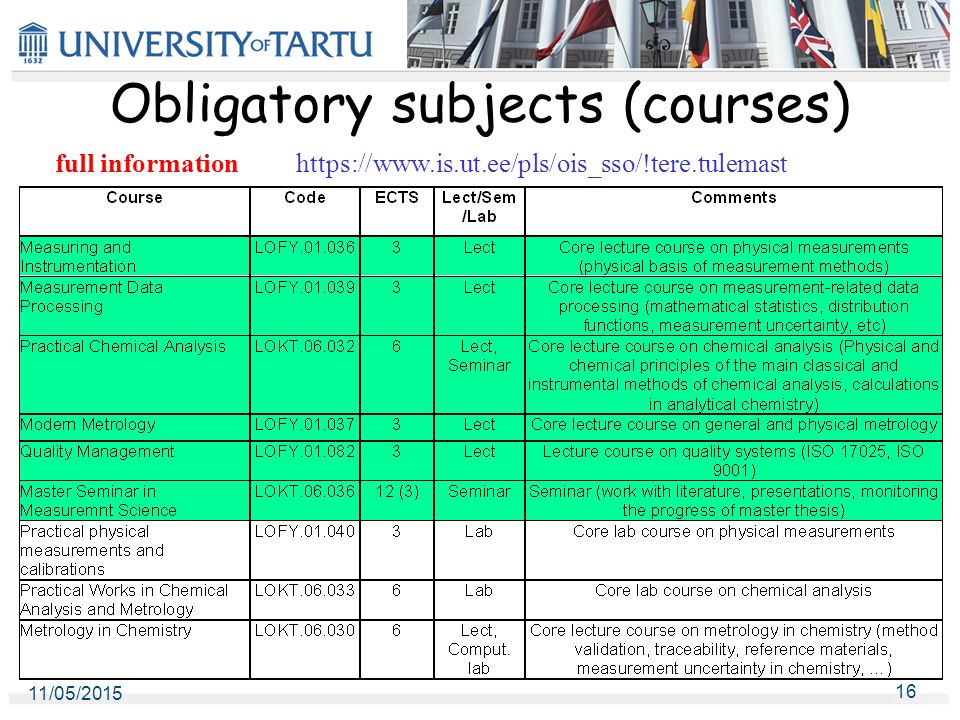 Obligatory subjects (courses) 11/05/2015 16 full information https://www.is.ut.ee/pls/ois_sso/!tere.tulemast