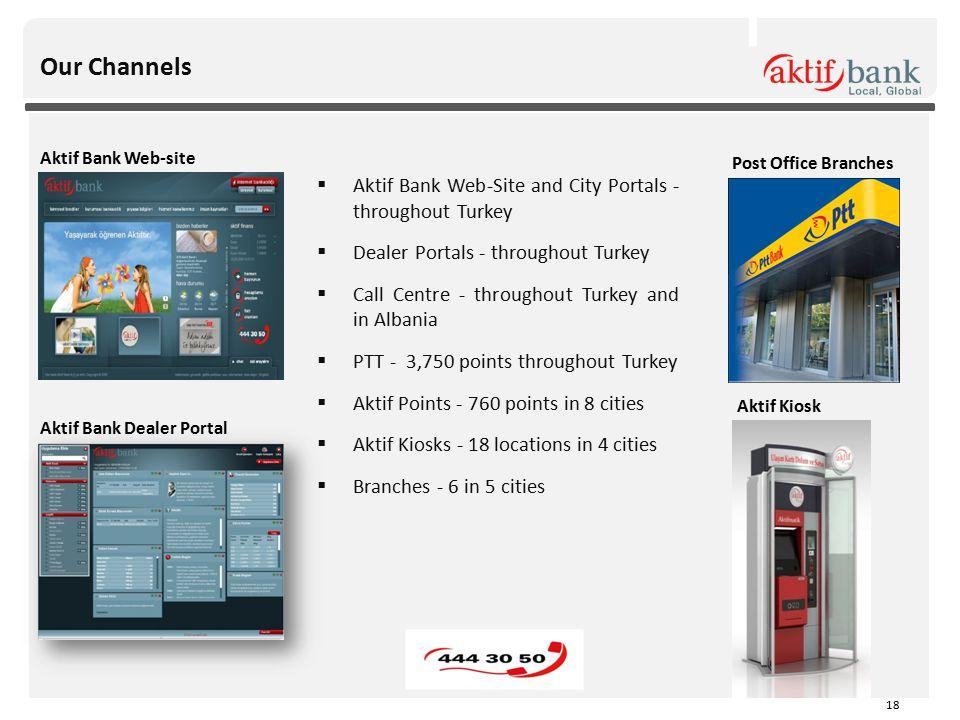 Our Channels  Aktif Bank Web-Site and City Portals - throughout Turkey  Dealer Portals - throughout Turkey  Call Centre - throughout Turkey and in
