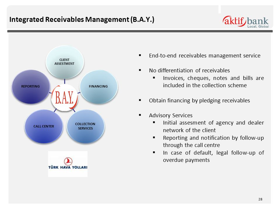  End-to-end receivables management service  No differentiation of receivables  Invoices, cheques, notes and bills are included in the collection scheme  Obtain financing by pledging receivables  Advisory Services  Initial assesment of agency and dealer network of the client  Reporting and notification by follow-up through the call centre  In case of default, legal follow-up of overdue payments CLIENT ASSESTMENT FINANCING COLLECTION SERVICES CALL CENTERREPORTING Integrated Receivables Management (B.A.Y.) 28