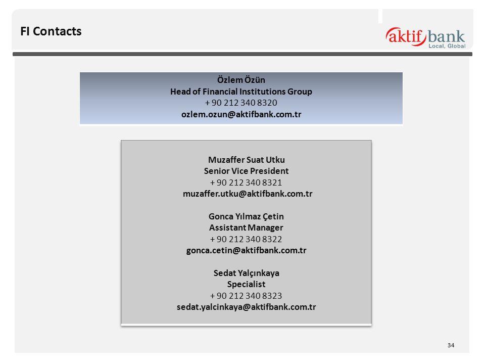 FI Contacts Özlem Özün Head of Financial Institutions Group + 90 212 340 8320 ozlem.ozun@aktifbank.com.tr 34