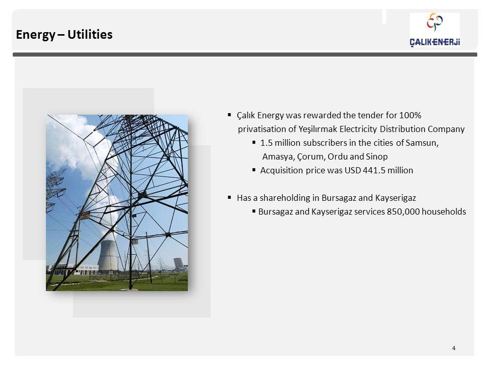 Energy – Utilities  Çalık Energy was rewarded the tender for 100% privatisation of Yeşilırmak Electricity Distribution Company  1.5 million subscrib