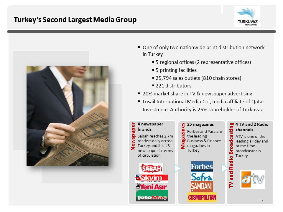 Newspaper 4 newspaper brands Sabah reaches 2.7m readers daily across Turkey and it is #3 newspaper in terms of circulation Magazines 25 magazines Forb