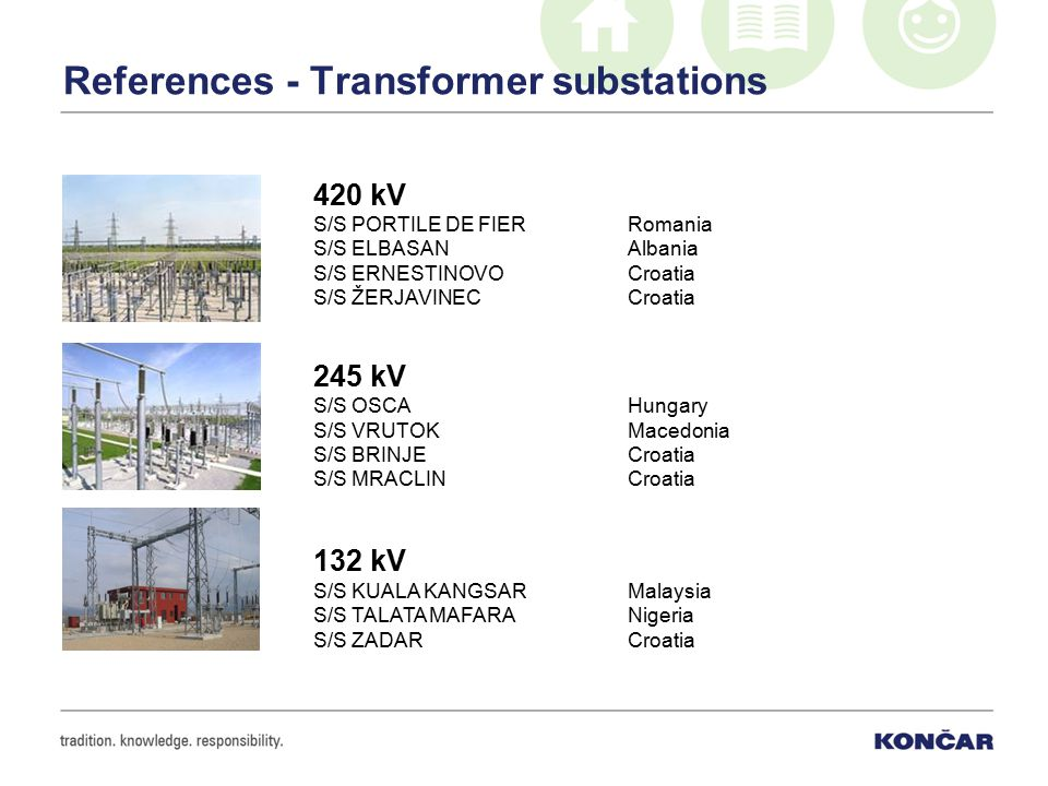 References - Transformer substations 420 kV S/S PORTILE DE FIERRomania S/S ELBASAN Albania S/S ERNESTINOVO Croatia S/S ŽERJAVINECCroatia 245 kV S/S OSCAHungary S/S VRUTOK Macedonia S/S BRINJE Croatia S/S MRACLIN Croatia 132 kV S/S KUALA KANGSARMalaysia S/S TALATA MAFARANigeria S/S ZADARCroatia