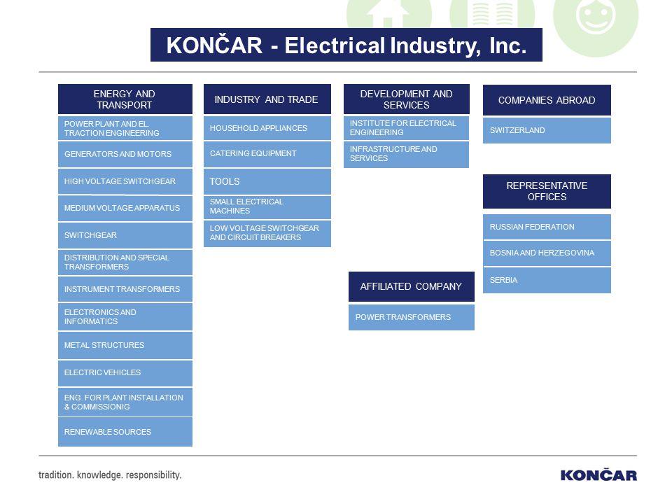 KONČAR - Electrical Industry, Inc. ENG.