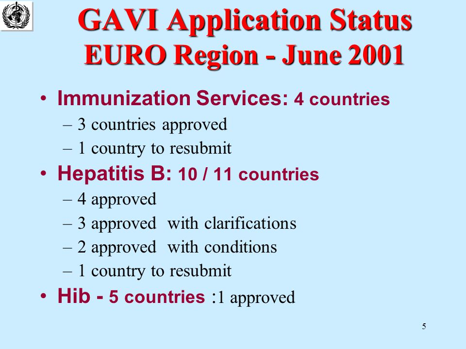 5 GAVI Application Status EURO Region - June 2001 Immunization Services: 4 countries –3 countries approved –1 country to resubmit Hepatitis B: 10 / 11 countries –4 approved –3 approved with clarifications –2 approved with conditions –1 country to resubmit Hib - 5 countries : 1 approved
