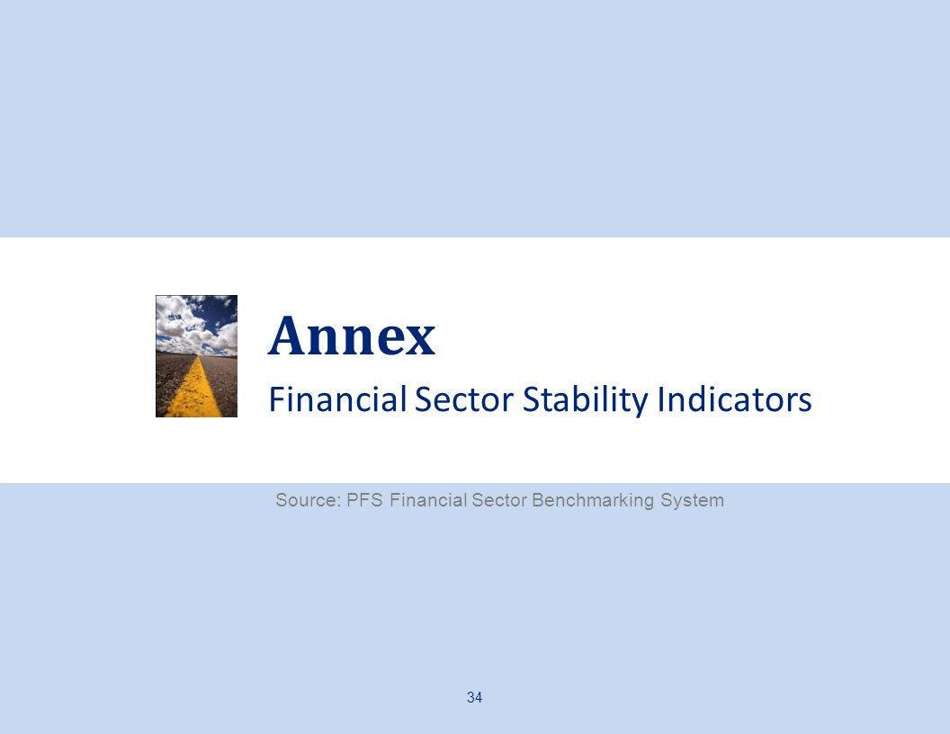 Annex Financial Sector Stability Indicators 34 Source: PFS Financial Sector Benchmarking System