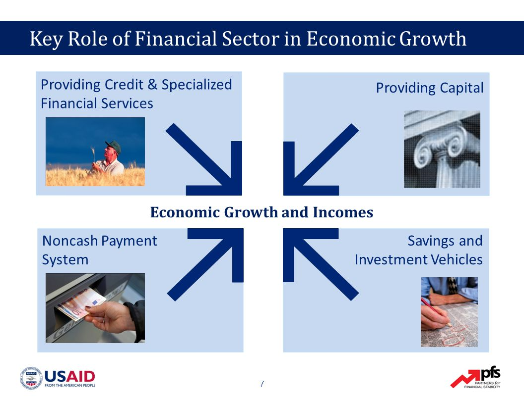 Key Role of Financial Sector in Economic Growth 8 8 Facilitates the exchange of goods and services Improves efficiency and volume of private sector activity Supports higher growth and rising incomes Reduces poverty
