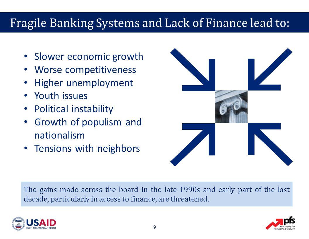 40 Access to Finance is Weak: Loans are Expensive Loans are expensive: Georgia, Armenia, Kosovo … across SEE & Eurasia