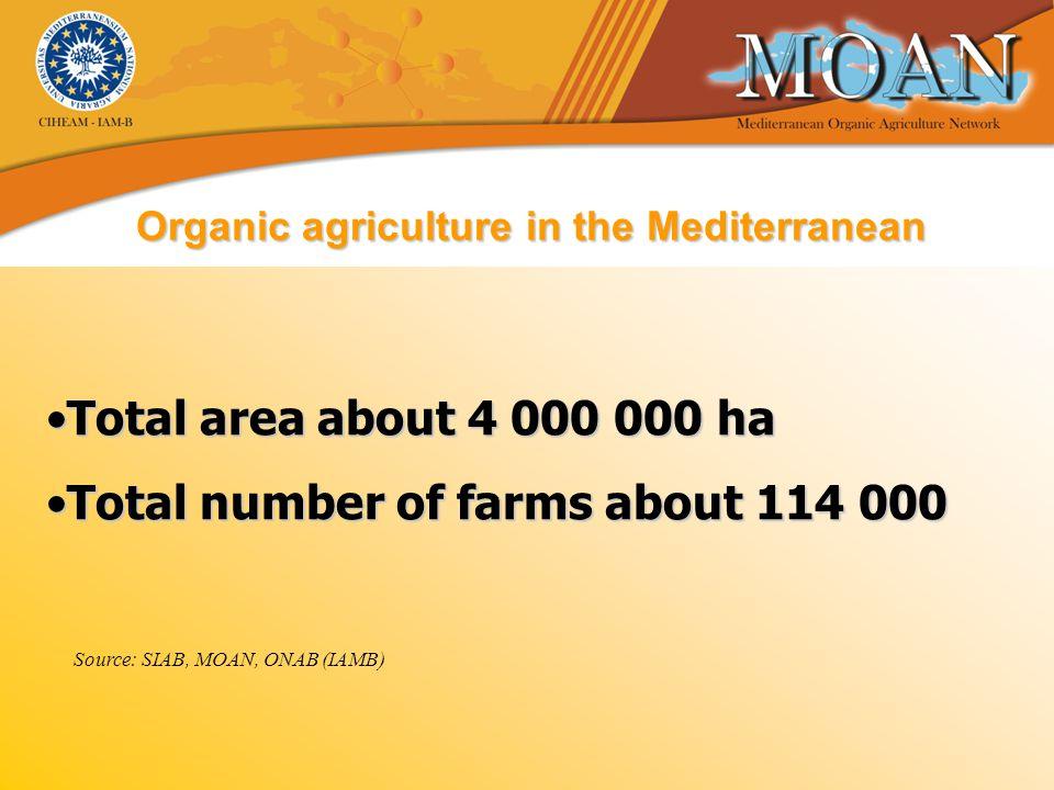 CIHEAM-IAMB CIHEAM-IAMB Organic Agriculture in the Mediterranean Statistics and main trends