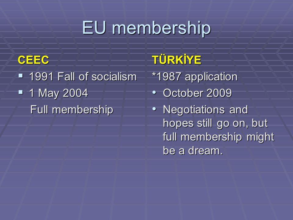 EU membership CEEC  1991 Fall of socialism  1 May 2004 Full membership Full membershipTÜRKİYE *1987 application October 2009 October 2009 Negotiations and hopes still go on, but full membership might be a dream.