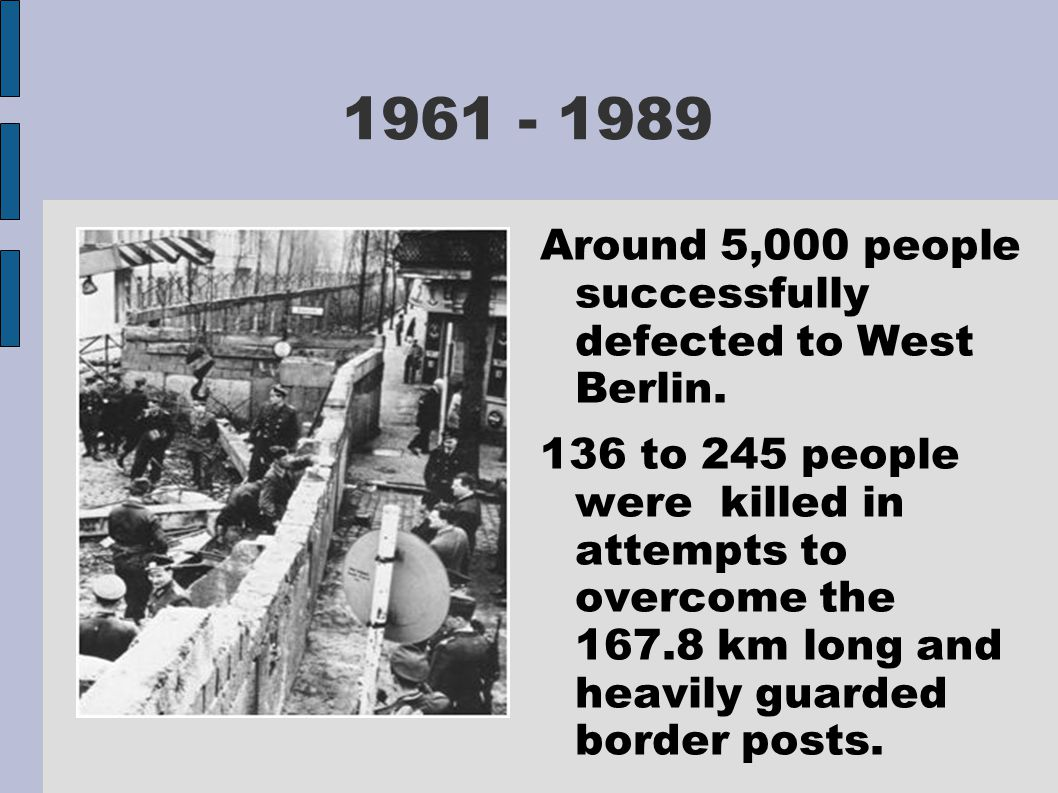 1961 - 1989 Around 5,000 people successfully defected to West Berlin.