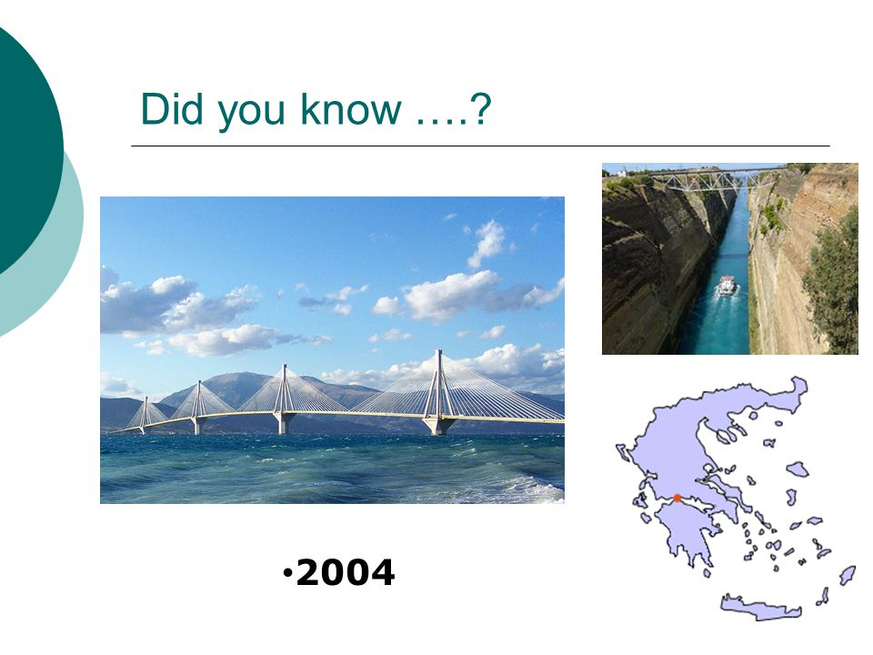 Did you know …. 2004