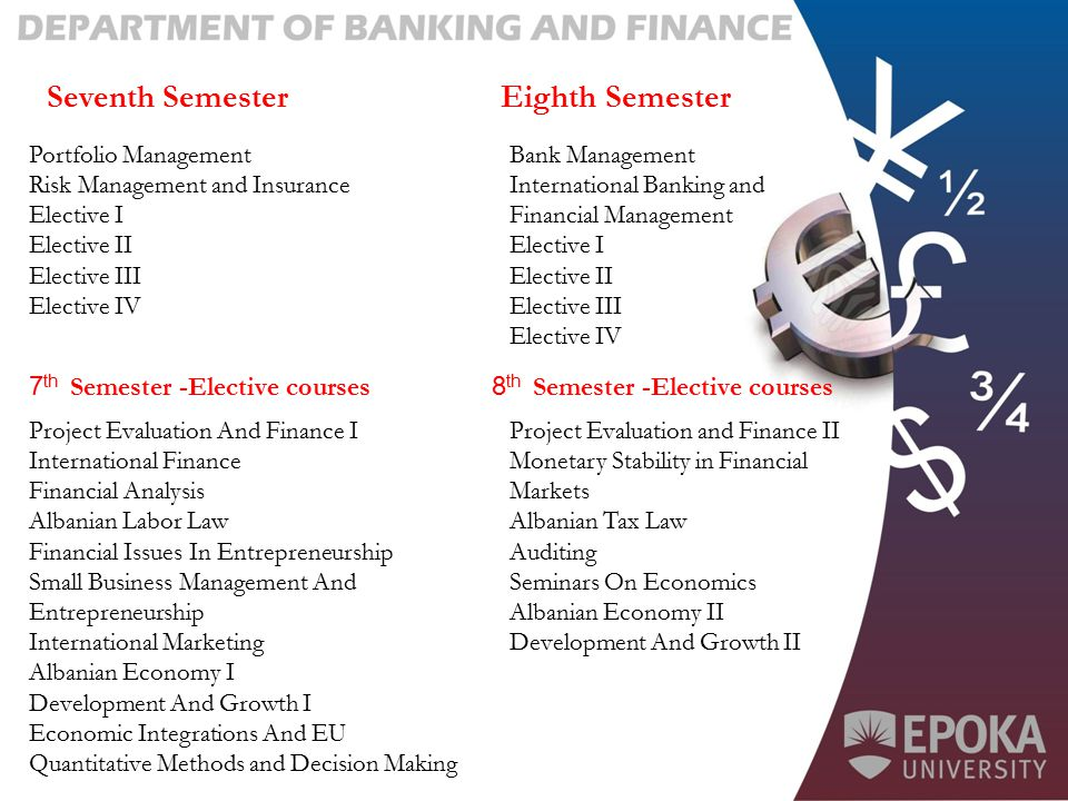 Seventh SemesterEighth Semester Portfolio Management Risk Management and Insurance Elective I Elective II Elective III Elective IV 7 th Semester -Elec