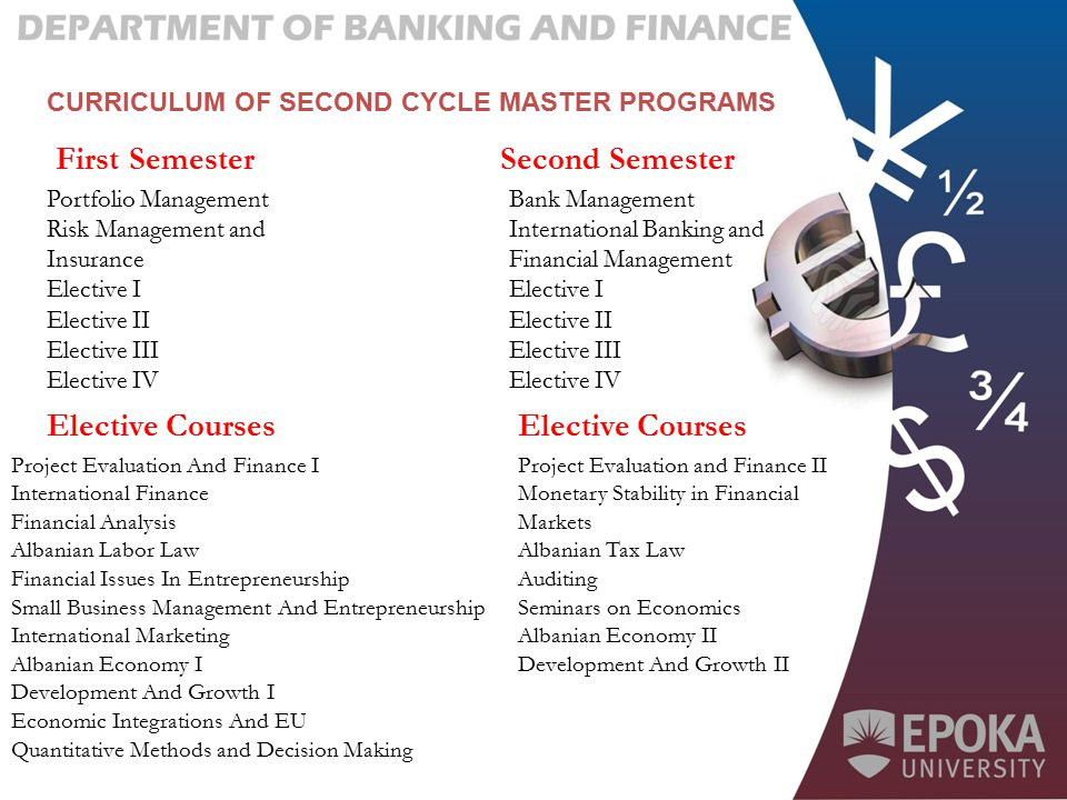 CURRICULUM OF SECOND CYCLE MASTER PROGRAMS First SemesterSecond Semester Elective Courses Portfolio Management Risk Management and Insurance Elective