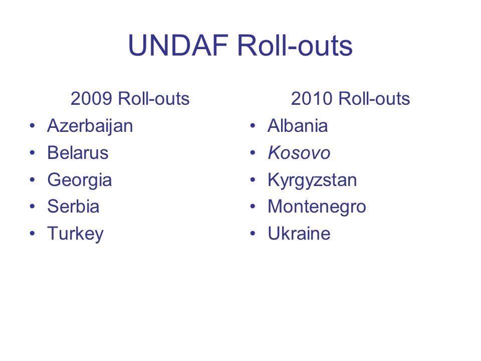 UNDAF Roll-outs 2009 Roll-outs Azerbaijan Belarus Georgia Serbia Turkey 2010 Roll-outs Albania Kosovo Kyrgyzstan Montenegro Ukraine