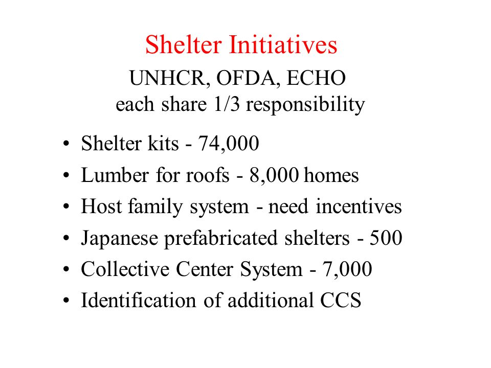 Shelter Initiatives Shelter kits - 74,000 Lumber for roofs - 8,000 homes Host family system - need incentives Japanese prefabricated shelters - 500 Collective Center System - 7,000 Identification of additional CCS UNHCR, OFDA, ECHO each share 1/3 responsibility