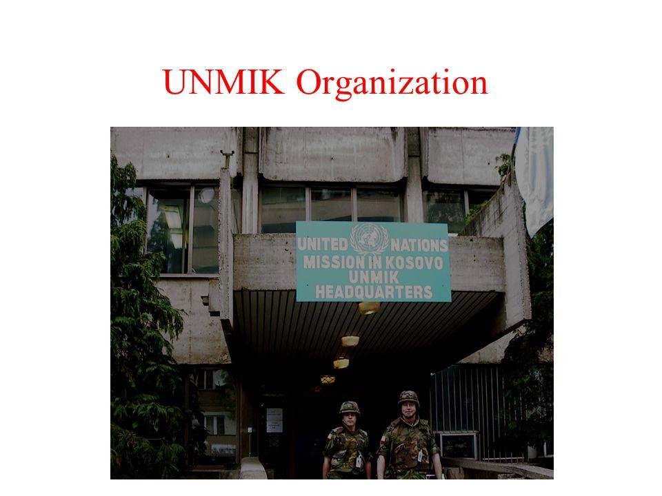 UNMIK Organization