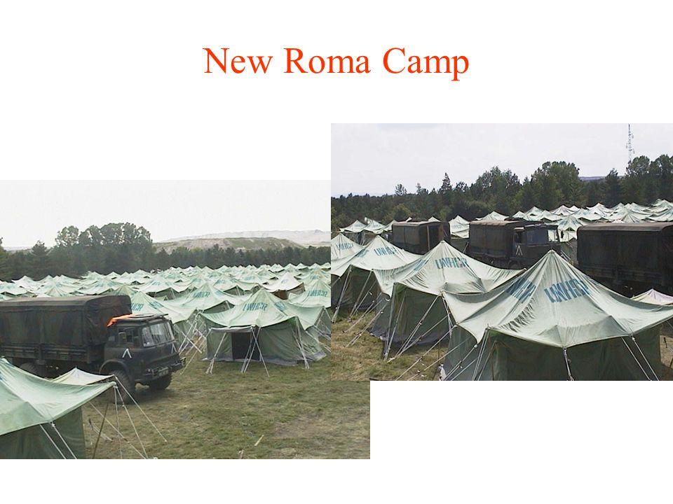 New Roma Camp