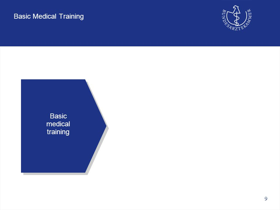 9 Basic Medical Training Basic medical training