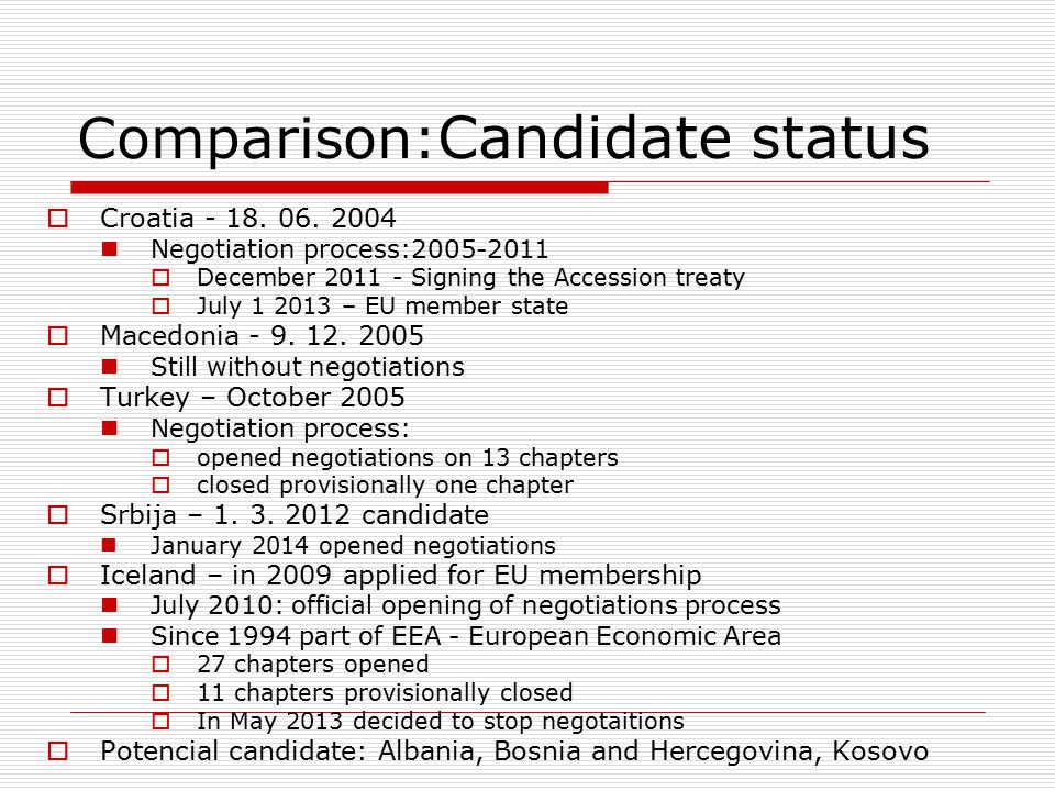 Comparison: Candidate status  Croatia - 18. 06.