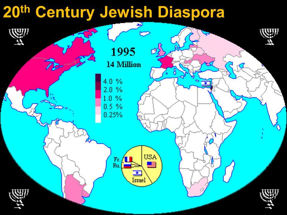 20 th Century Jewish Diaspora