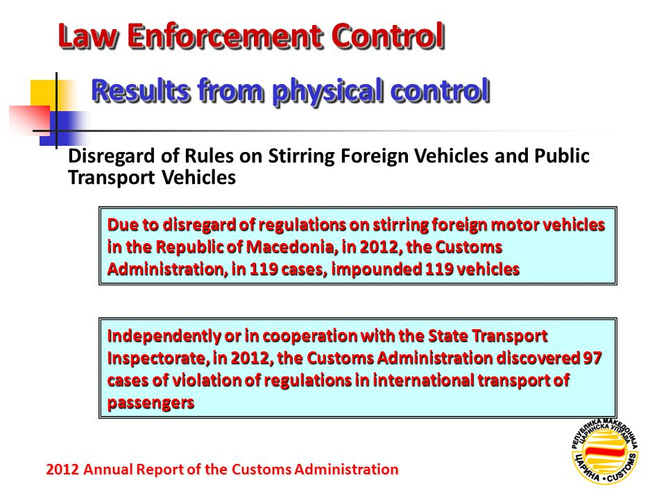 Law Enforcement Control Disregard of Rules on Stirring Foreign Vehicles and Public Transport Vehicles Results from physical control 2012 Annual Report