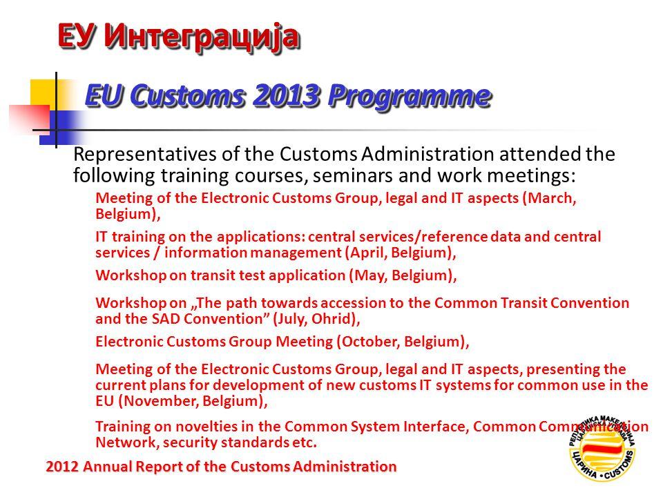 ЕУ Интеграција EU Customs 2013 Programme 2012 Annual Reportof the Customs Administration 2012 Annual Report of the Customs Administration Meeting of t