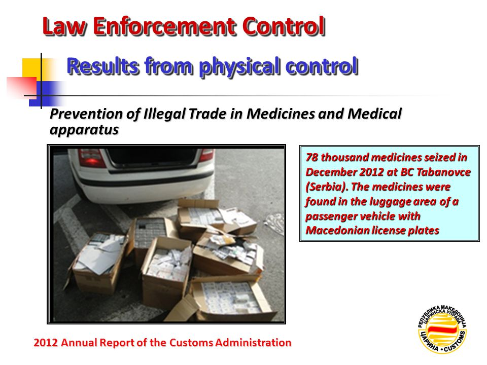 Law Enforcement Control Prevention of Illegal Trade in Medicines and Medical apparatus Results from physical control 2012 Annual Reportof the Customs Administration 2012 Annual Report of the Customs Administration 78 thousand medicines seized in December 2012 at BC Tabanovce (Serbia).