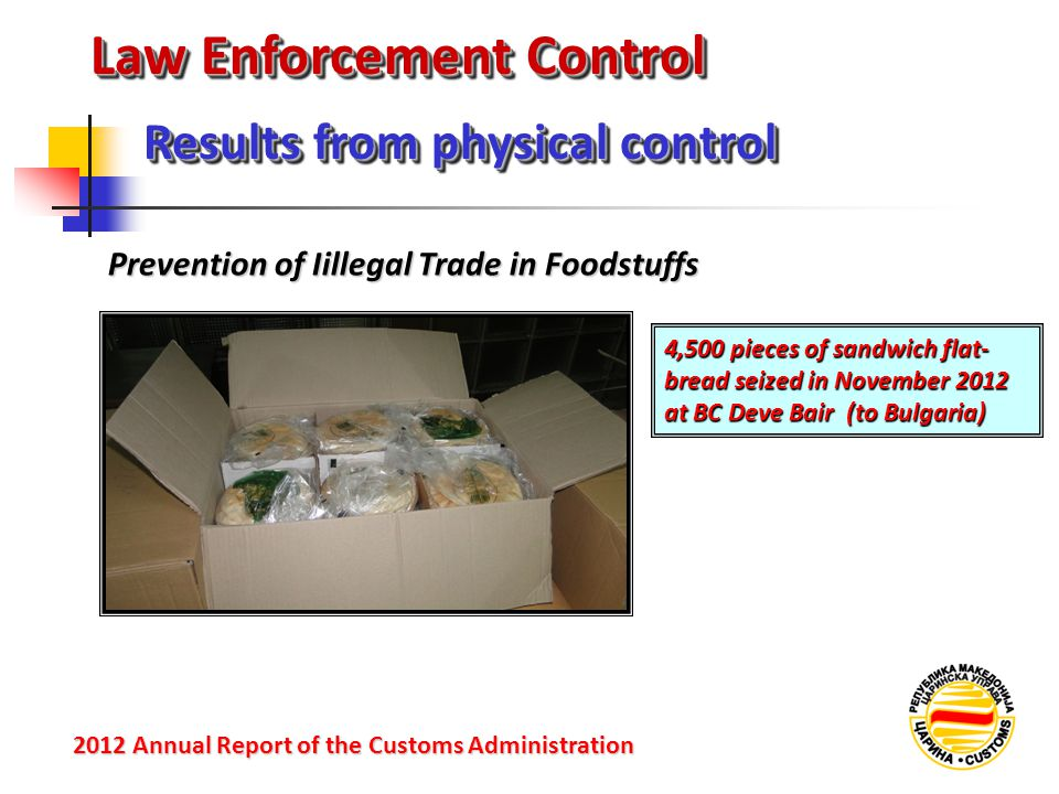 Law Enforcement Control Prevention of Iillegal Trade in Foodstuffs Results from physical control 2012 Annual Reportof the Customs Administration 2012 Annual Report of the Customs Administration 4,500 pieces of sandwich flat- bread seized in November 2012 at BC Deve Bair (to Bulgaria)