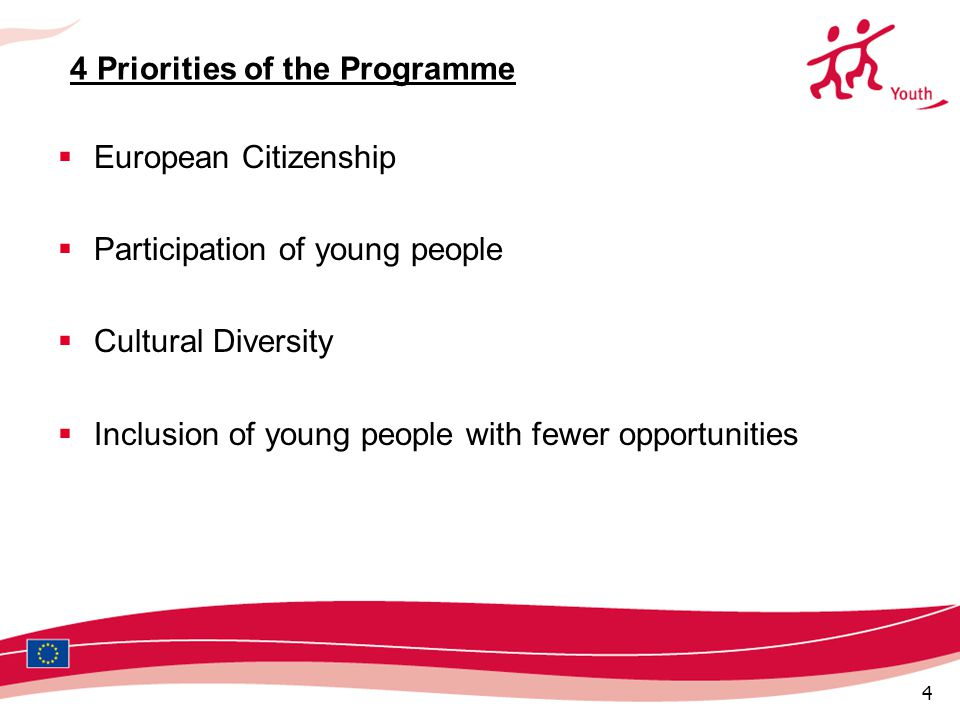 4 4 Priorities of the Programme  European Citizenship  Participation of young people  Cultural Diversity  Inclusion of young people with fewer opportunities