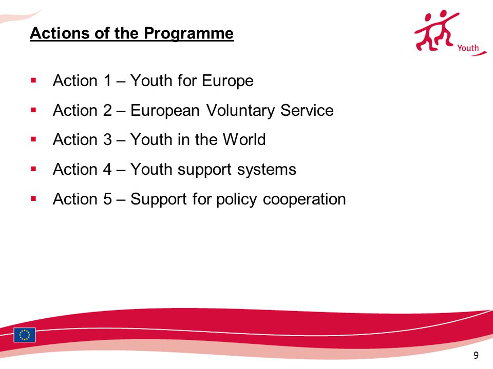 10 Action 1: Youth for Europe  Action 1 is divided in 3 sub-Actions:  Youth Exchanges  Youth Initiatives  Youth Democracy Projects (new)
