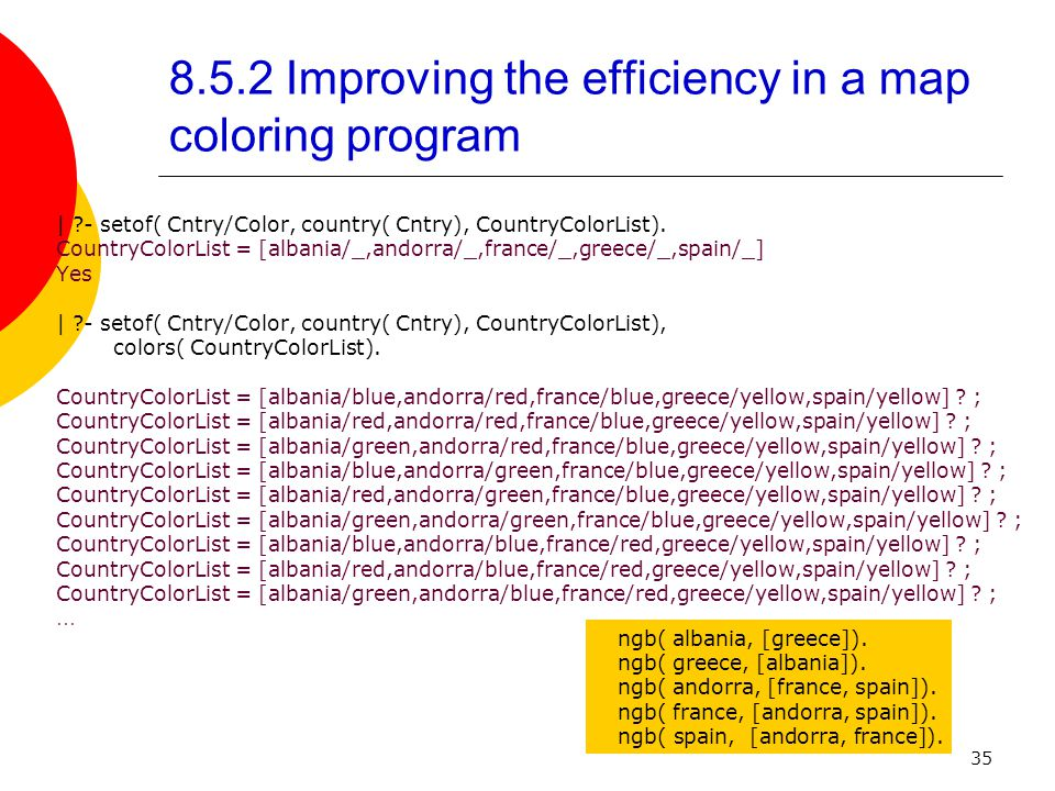 35 8.5.2 Improving the efficiency in a map coloring program | - setof( Cntry/Color, country( Cntry), CountryColorList).