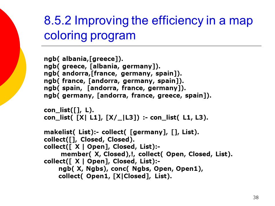 38 8.5.2 Improving the efficiency in a map coloring program ngb( albania,[greece]).