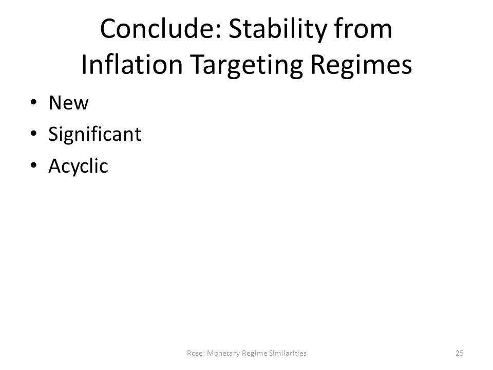 Conclude: Stability from Inflation Targeting Regimes New Significant Acyclic Rose: Monetary Regime Similarities25